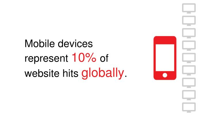 Mobile devices represent