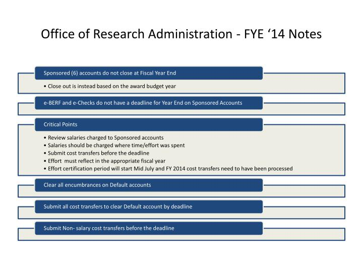 office of research administration fye 14 notes