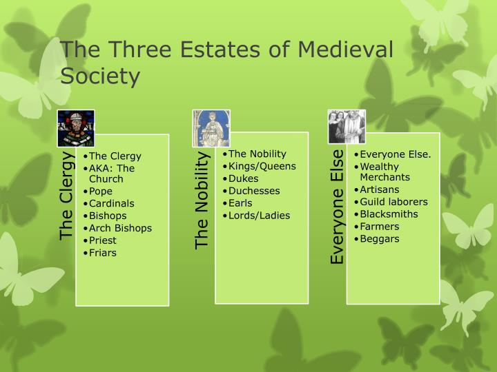 The Three Estates of Medieval Society