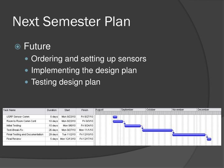 Next Semester Plan