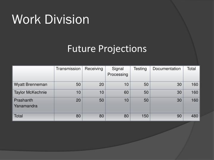 Work Division