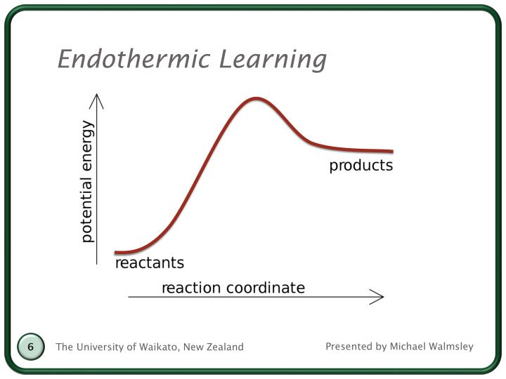 Endothermic Learning