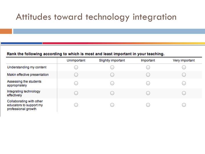 Attitudes toward technology integration