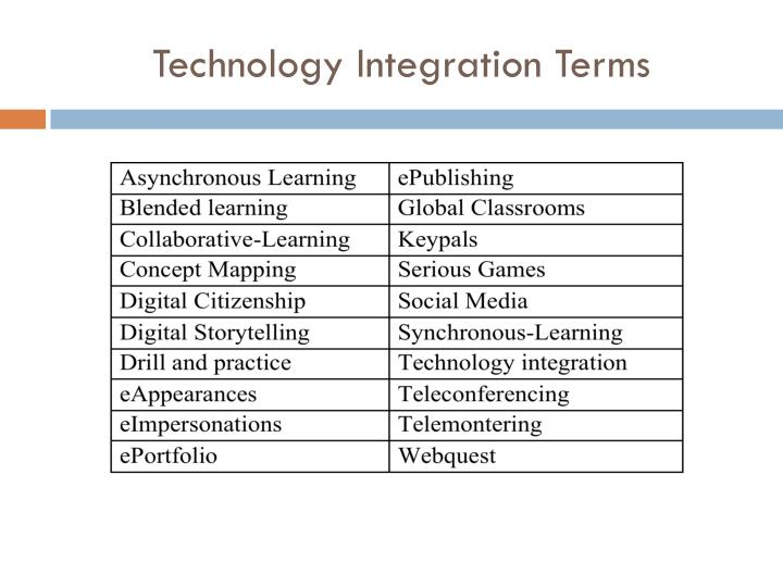 Technology Integration Terms