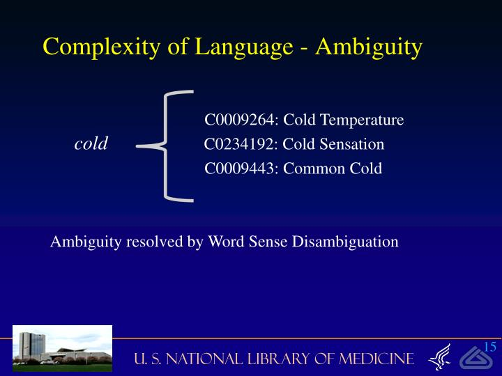 Complexity of Language - Ambiguity