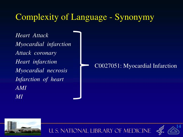 Complexity of Language - Synonymy
