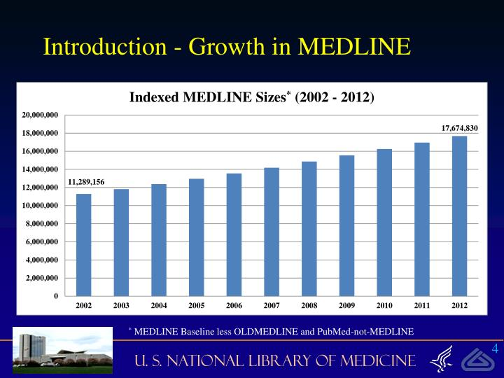 Introduction - Growth in MEDLINE