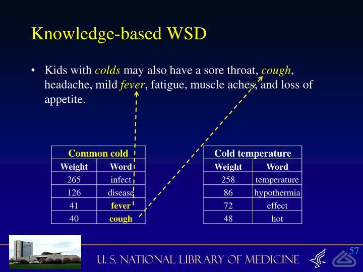 Knowledge-based WSD