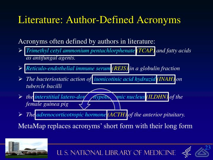 Literature: Author-Defined Acronyms