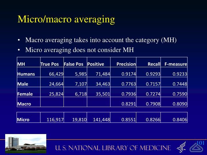Micro/macro averaging