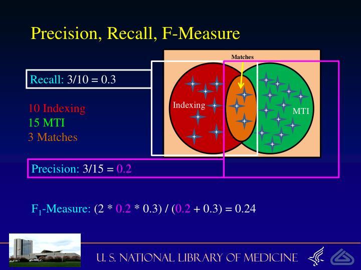 Precision, Recall, F-Measure