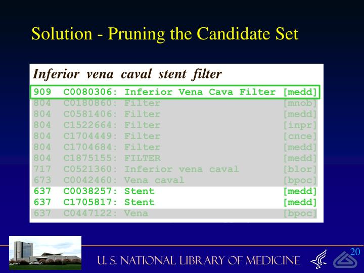 Solution - Pruning the Candidate Set