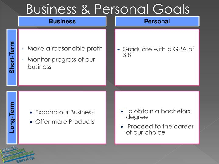 Business & Personal Goals