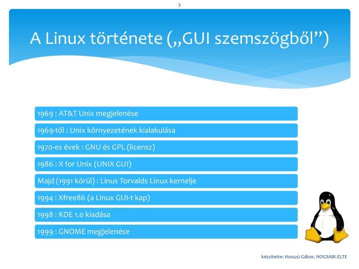 """A Linux története (""""GUI szemszögből"""")"""