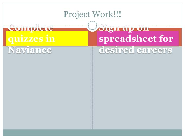 Project Work!!!