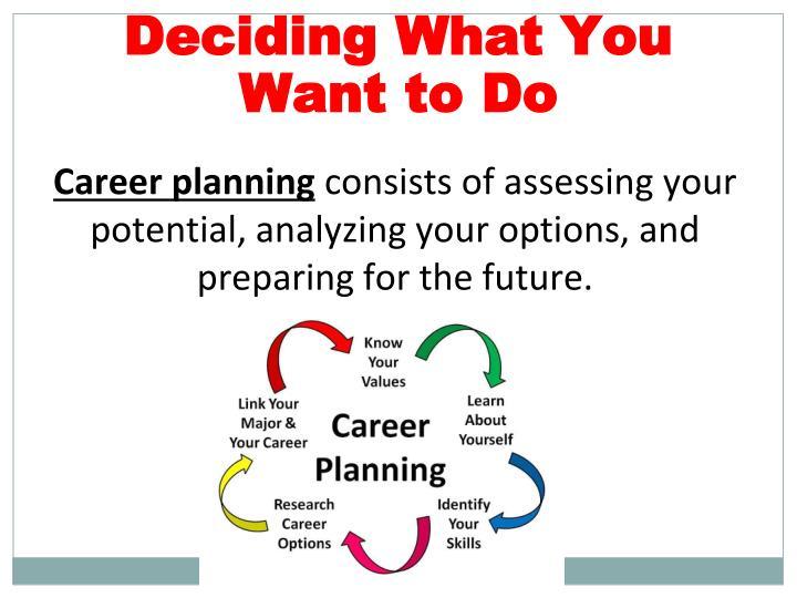 Deciding What You