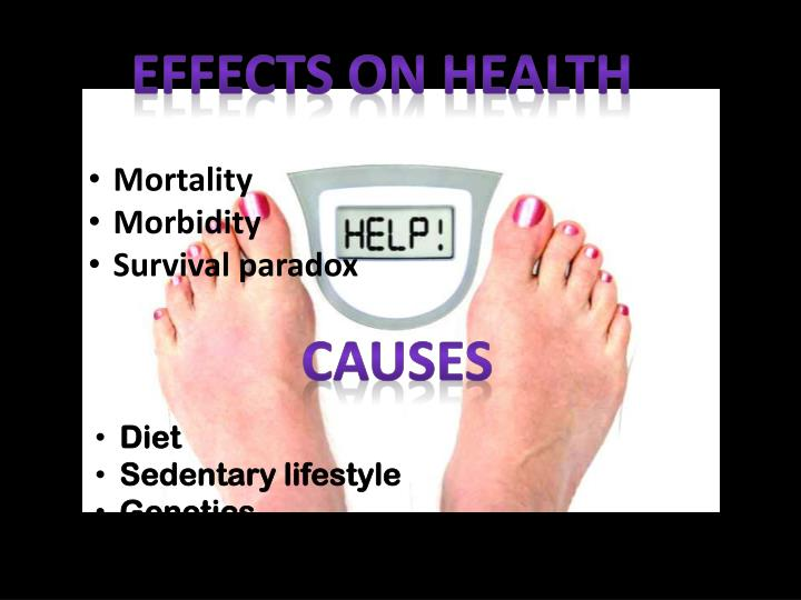 Effects on Health