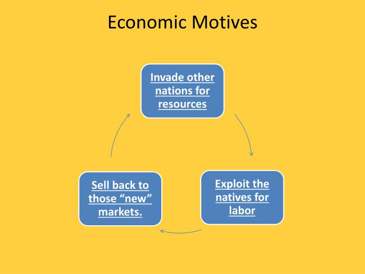 Economic Motives