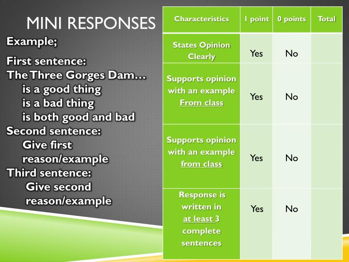 Mini responses
