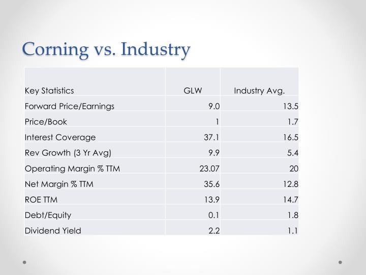 Corning vs. Industry