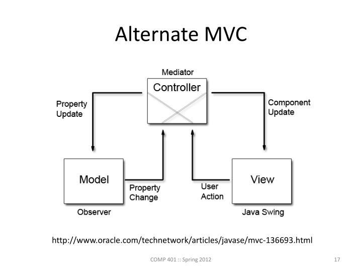 Alternate MVC