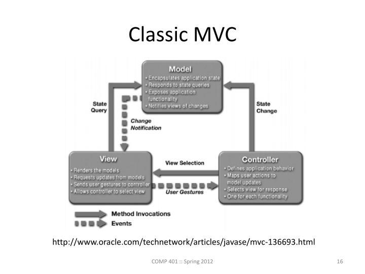 Classic MVC