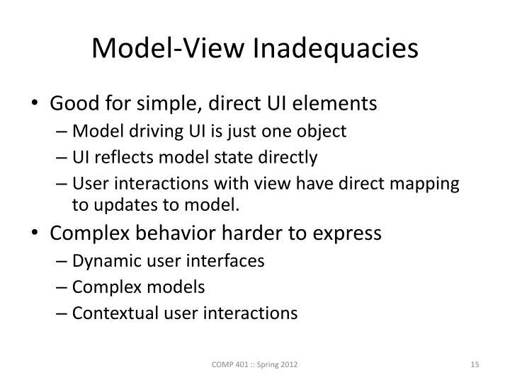 Model-View Inadequacies