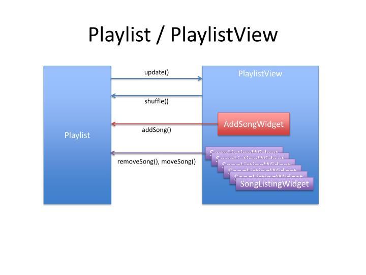Playlist /