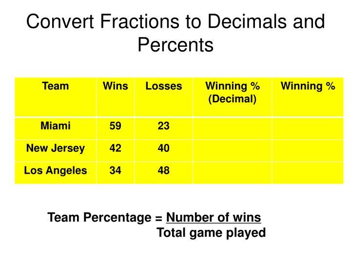 Convert Fractions to Decimals and Percents