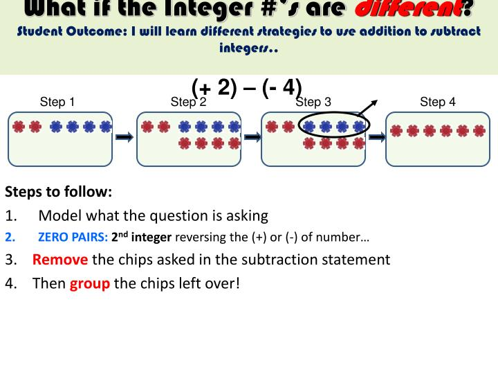 What if the Integer #'s are