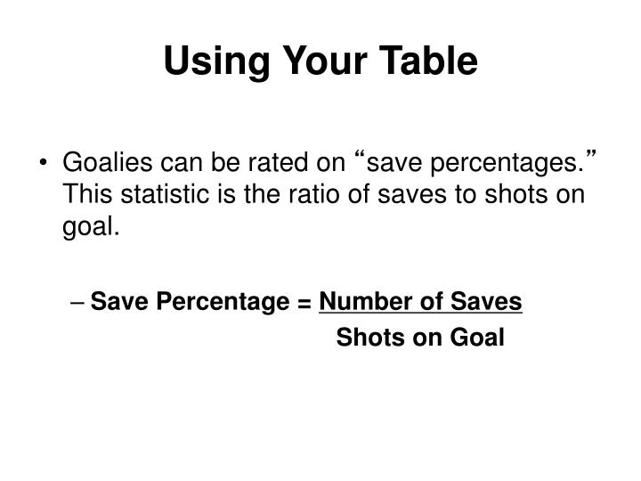 Using Your Table