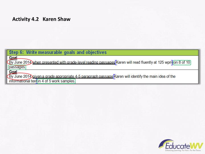 Activity 4.2   Karen Shaw
