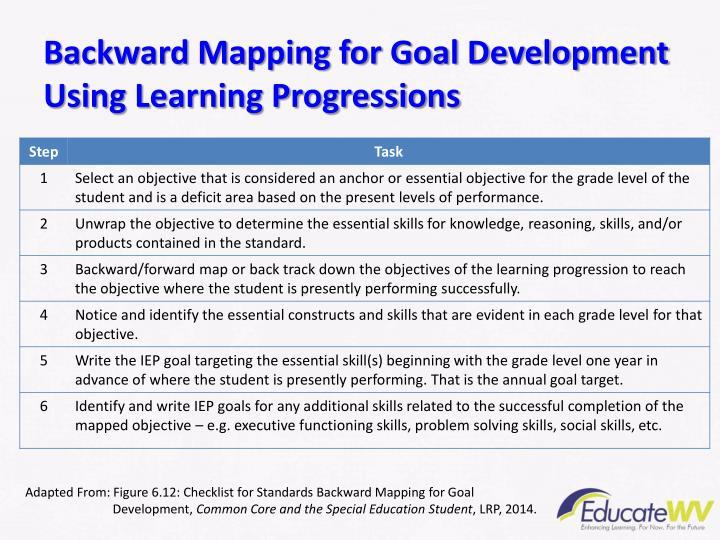 Backward Mapping for Goal Development Using Learning Progressions