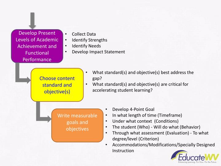Develop Present Levels of Academic Achievement and Functional  Performance