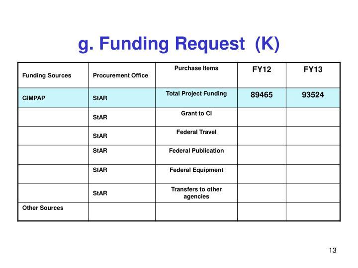 g. Funding Request  (K)