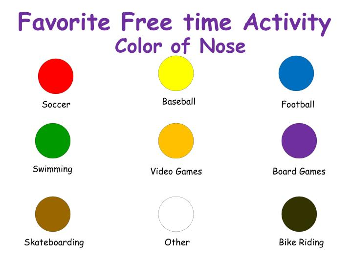 Favorite Free time Activity