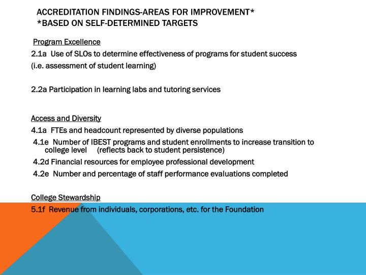 ACCREDITATION FINDINGS-Areas for Improvement*