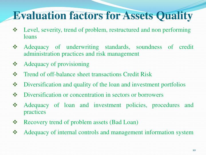 Evaluation factors for Assets Quality