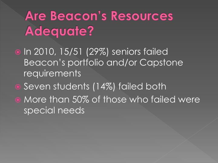 Are Beacon's Resources Adequate?