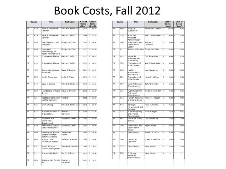 Book Costs, Fall 2012