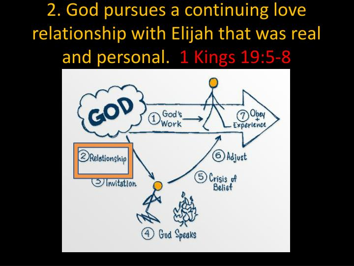 2. God pursues a continuing love relationship with