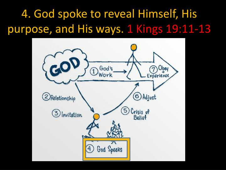 4. God spoke to reveal Himself, His purpose, and His ways.