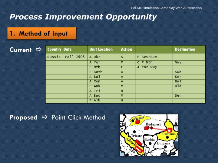 Process Improvement Opportunity