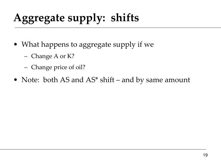 Aggregate supply:  shifts
