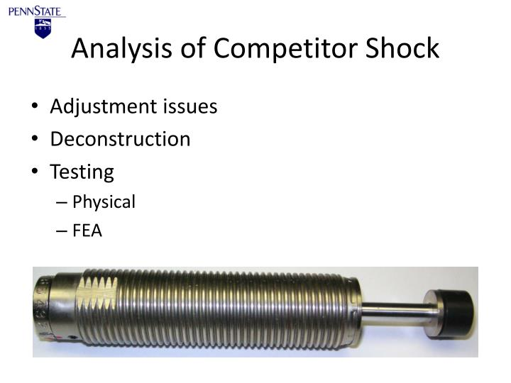 Analysis of Competitor Shock