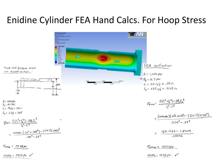 Enidine Cylinder FEA Hand Calcs. For Hoop Stress