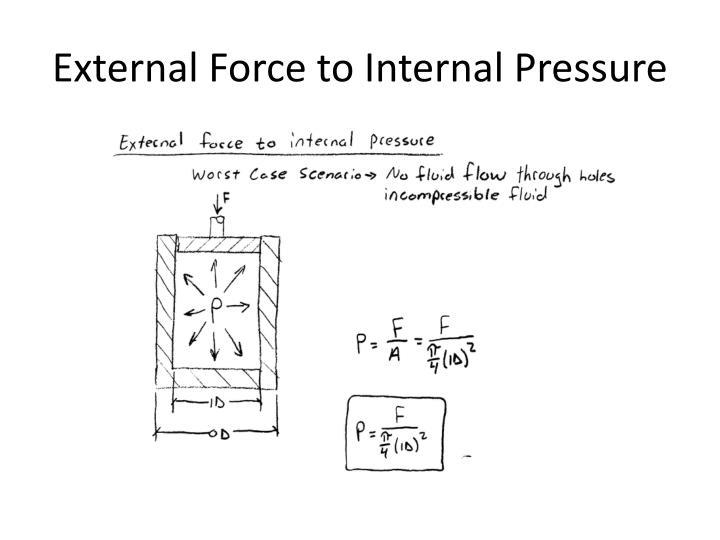 External Force to Internal Pressure