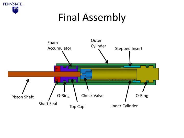 Final Assembly