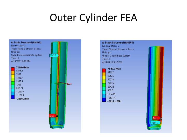 Outer Cylinder FEA