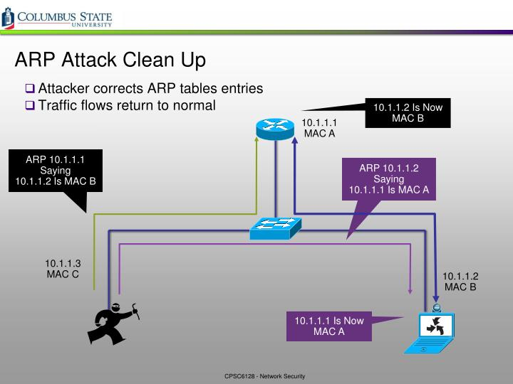 ARP Attack Clean Up
